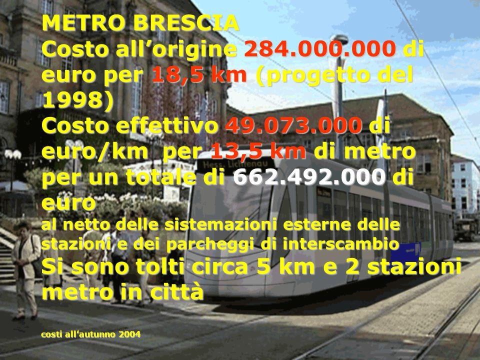 METRO BRESCIA Costo all'origine 284.000.000 di euro per 18,5 km (progetto del 1998) Costo effettivo 49.073.000 di euro/km per 13,5 km di metro per un