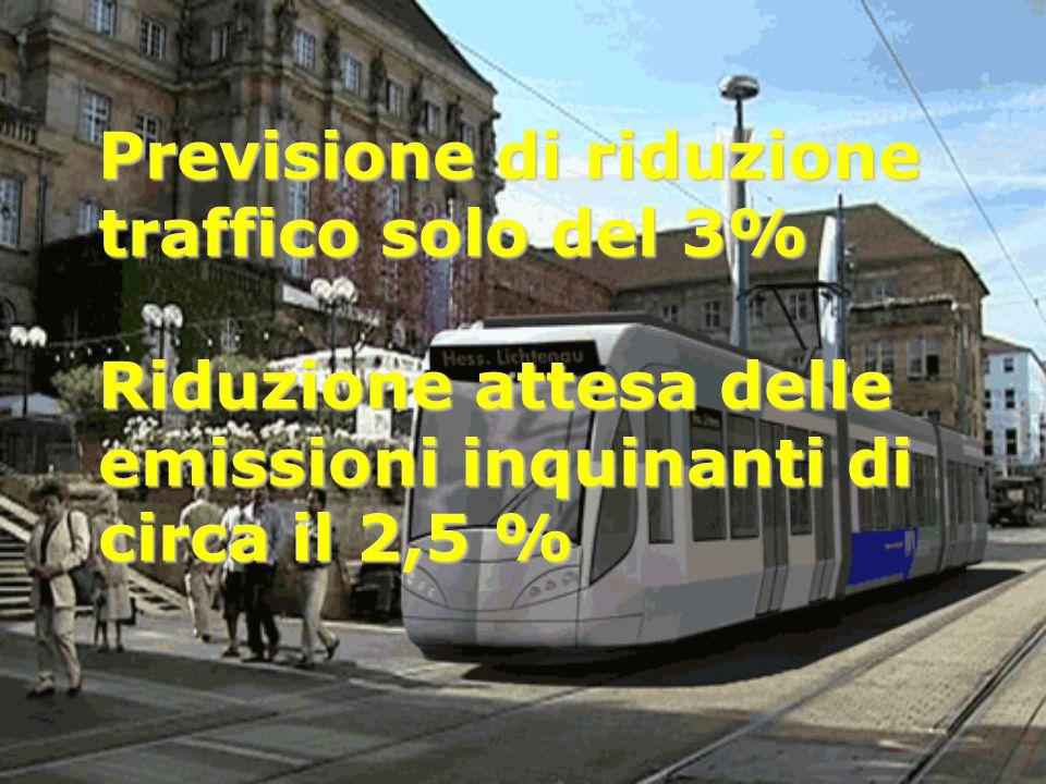 Previsione di riduzione traffico solo del 3% Riduzione attesa delle emissioni inquinanti di circa il 2,5 %