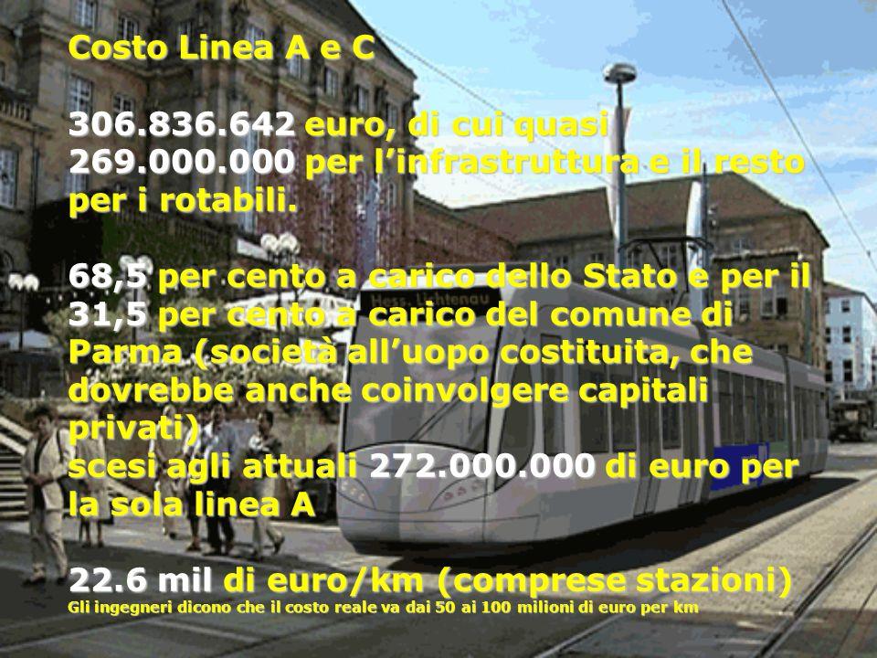 Costo Linea A e C 306.836.642 euro, di cui quasi 269.000.000 per l'infrastruttura e il resto per i rotabili. 68,5 per cento a carico dello Stato e per