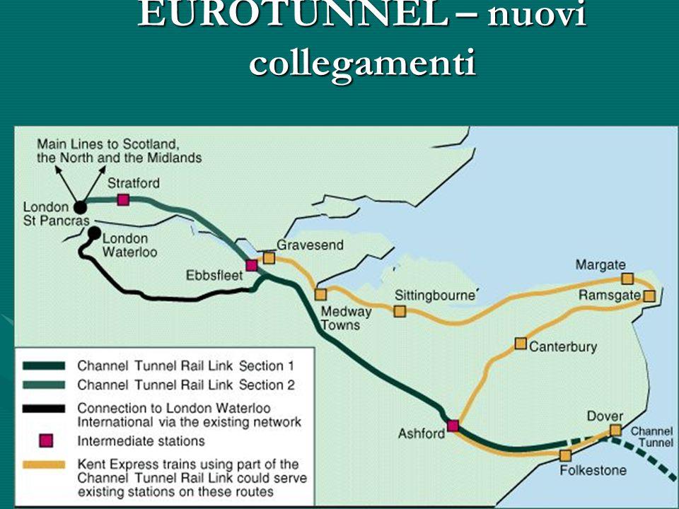 EUROTUNNEL – nuovi collegamenti