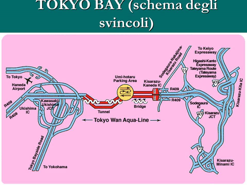 TOKYO BAY (schema degli svincoli)