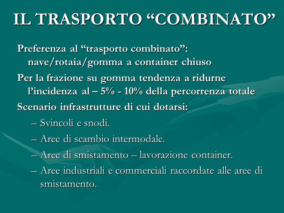 IL TRASPORTO COMBINATO Preferenza al trasporto combinato : nave/rotaia/gomma a container chiuso Per la frazione su gomma tendenza a ridurne l'incidenza al – 5% - 10% della percorrenza totale Scenario infrastrutture di cui dotarsi: –Svincoli e snodi.