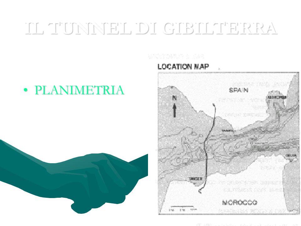 IL TUNNEL DI GIBILTERRA PLANIMETRIAPLANIMETRIA