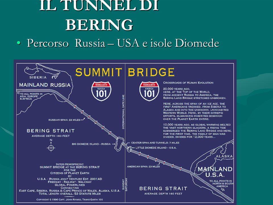 IL TUNNEL DI BERING Percorso Russia – USA e isole DiomedePercorso Russia – USA e isole Diomede