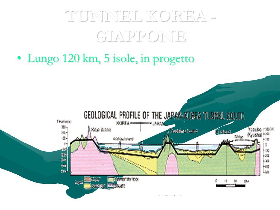 TUNNEL KOREA - GIAPPONE Lungo 120 km, 5 isole, in progettoLungo 120 km, 5 isole, in progetto