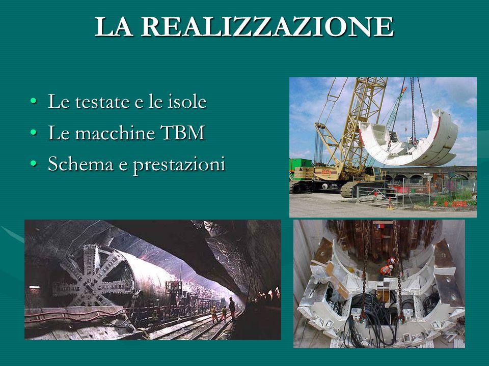 LA REALIZZAZIONE Le testate e le isoleLe testate e le isole Le macchine TBMLe macchine TBM Schema e prestazioniSchema e prestazioni