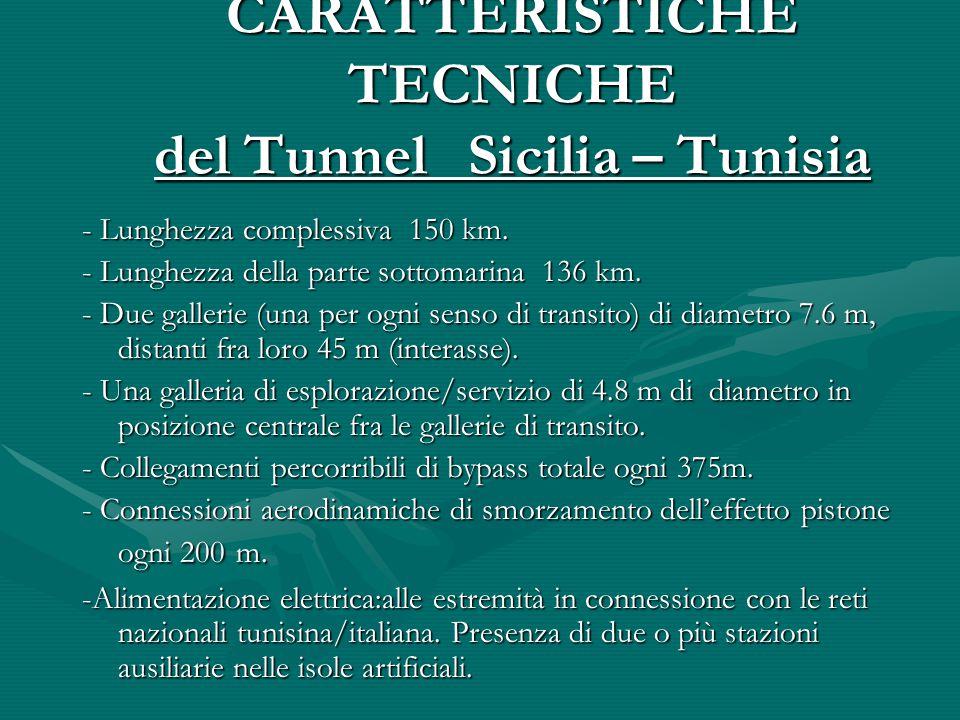CARATTERISTICHE TECNICHE del Tunnel Sicilia – Tunisia - Lunghezza complessiva 150 km.