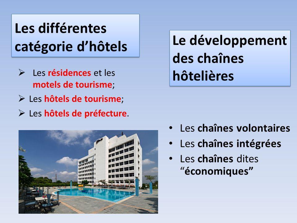 Les différentes catégorie d'hôtels  Les résidences et les motels de tourisme;  Les hôtels de tourisme;  Les hôtels de préfecture.