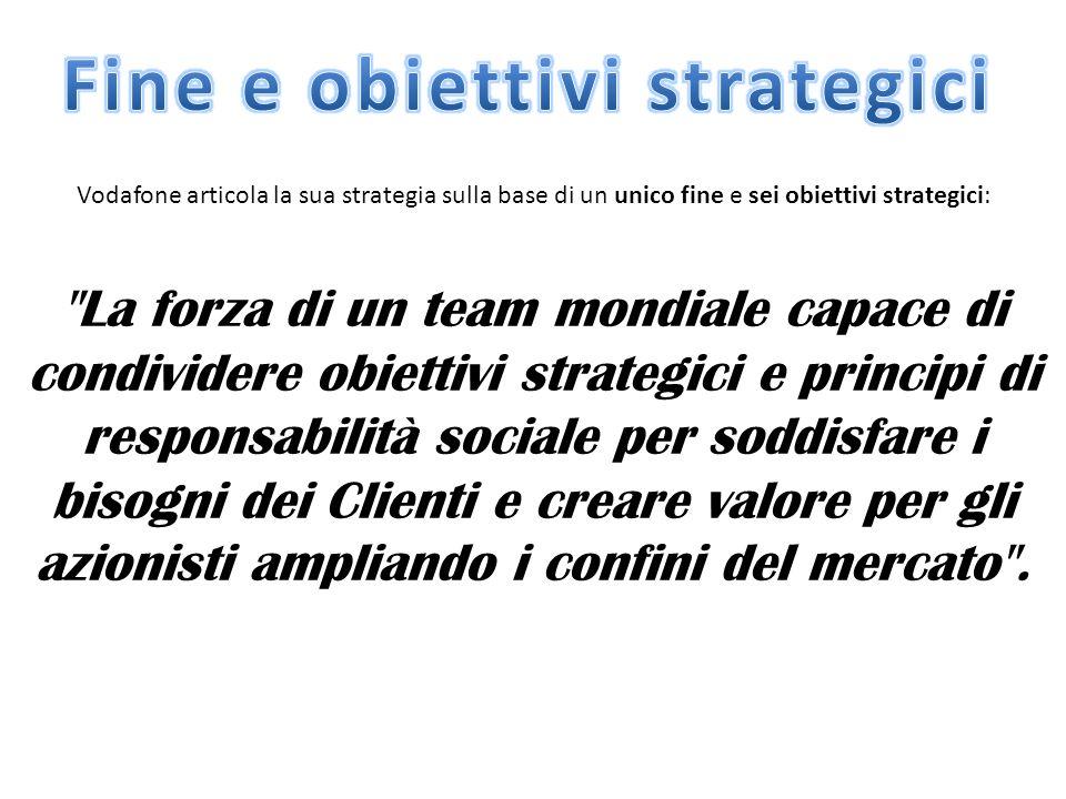 Vodafone articola la sua strategia sulla base di un unico fine e sei obiettivi strategici: