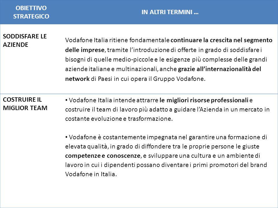 OBIETTIVO STRATEGICO IN ALTRI TERMINI … SODDISFARE LE AZIENDE Vodafone Italia ritiene fondamentale continuare la crescita nel segmento delle imprese,