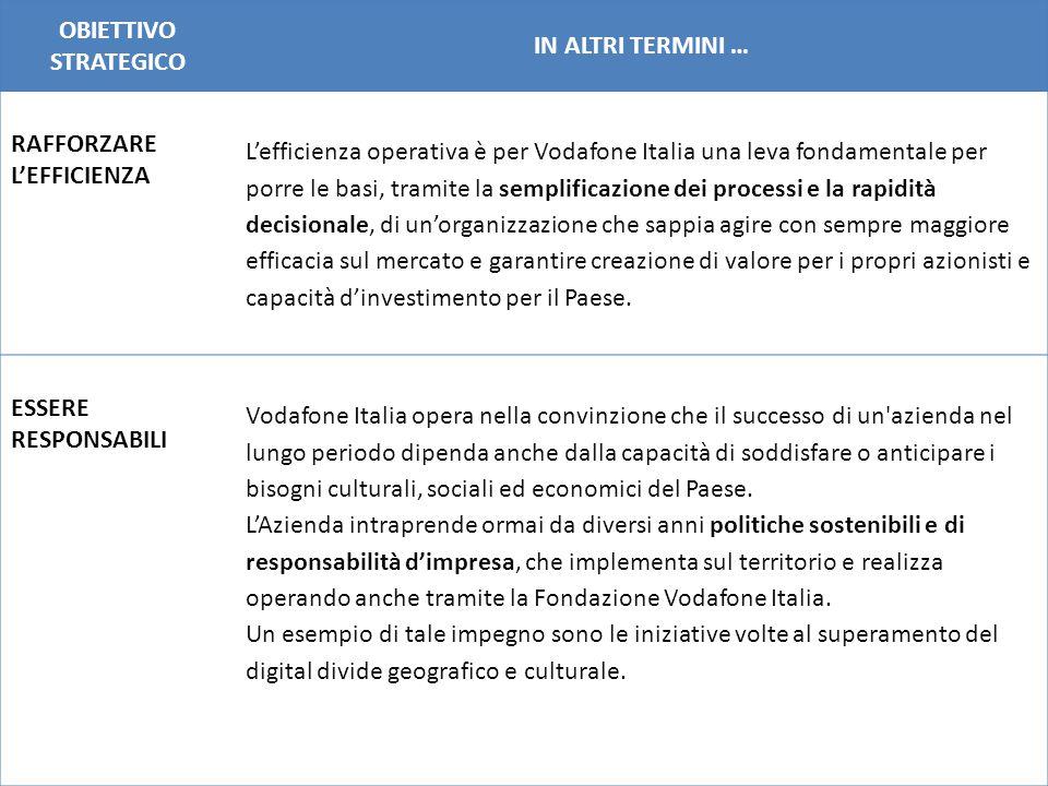 OBIETTIVO STRATEGICO IN ALTRI TERMINI … RAFFORZARE L'EFFICIENZA L'efficienza operativa è per Vodafone Italia una leva fondamentale per porre le basi,