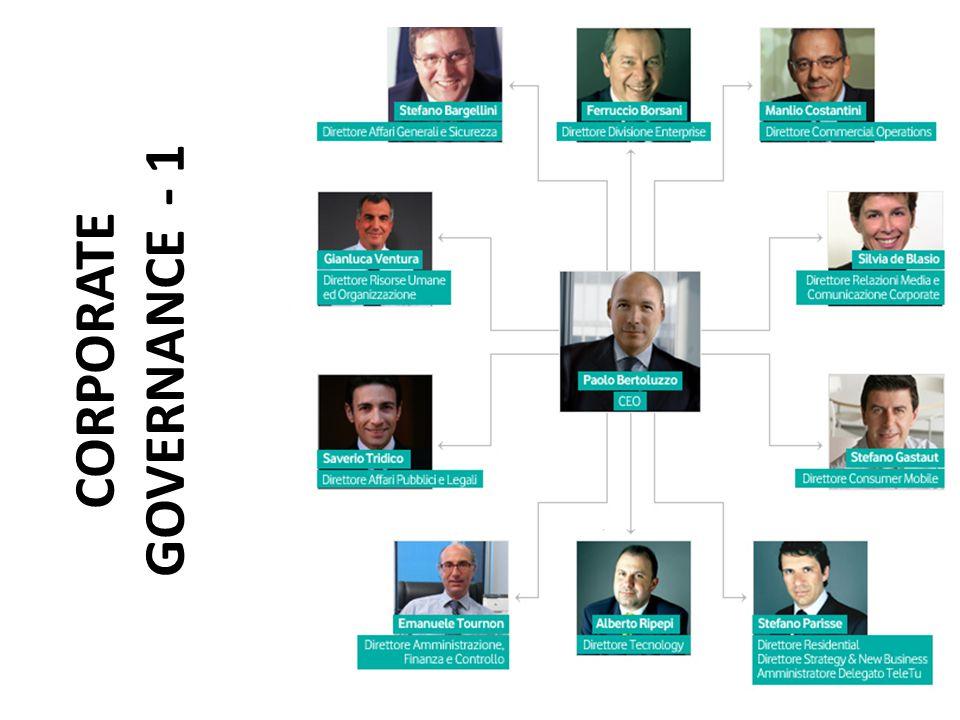 CORPORATE GOVERNANCE - 1