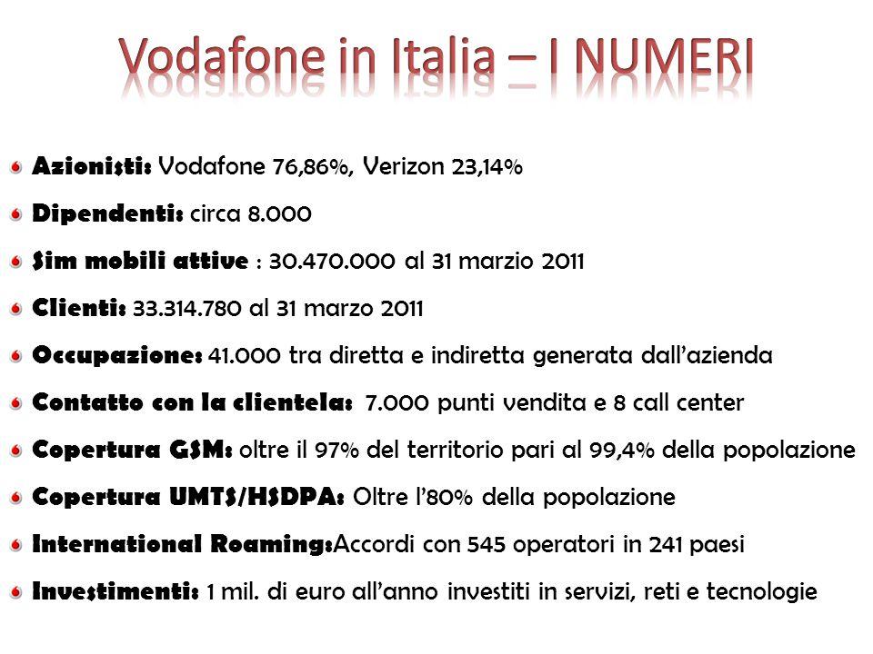 Azionisti: Vodafone 76,86%, Verizon 23,14% Dipendenti: circa 8.000 Sim mobili attive : 30.470.000 al 31 marzio 2011 Clienti: 33.314.780 al 31 marzo 20