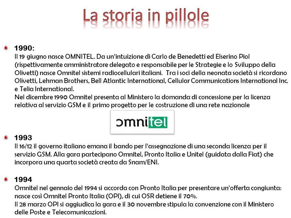 1990: Il 19 giugno nasce OMNITEL. Da un'intuizione di Carlo de Benedetti ed Elserino Piol (rispettivamente amministratore delegato e responsabile per