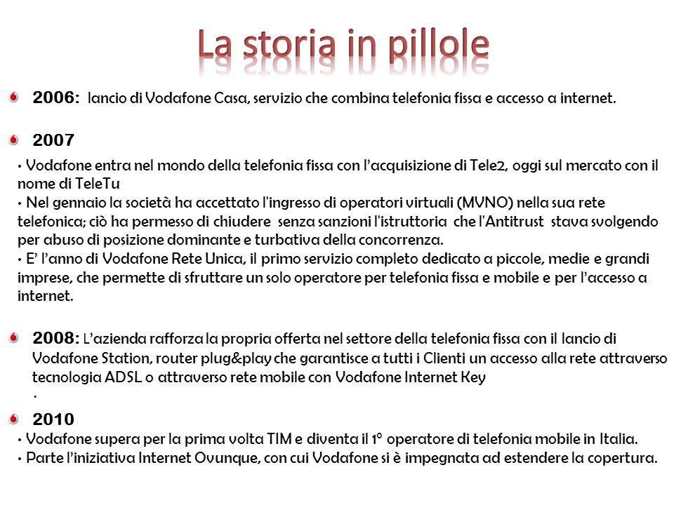 2006: lancio di Vodafone Casa, servizio che combina telefonia fissa e accesso a internet. 2007 Vodafone entra nel mondo della telefonia fissa con l'ac
