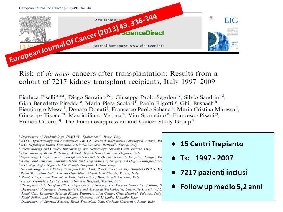European Journal Of Cancer (2013) 49, 336-344 15 Centri Trapianto Tx: 1997 - 2007 7217 pazienti inclusi Follow up medio 5,2 anni ● ● ● ●