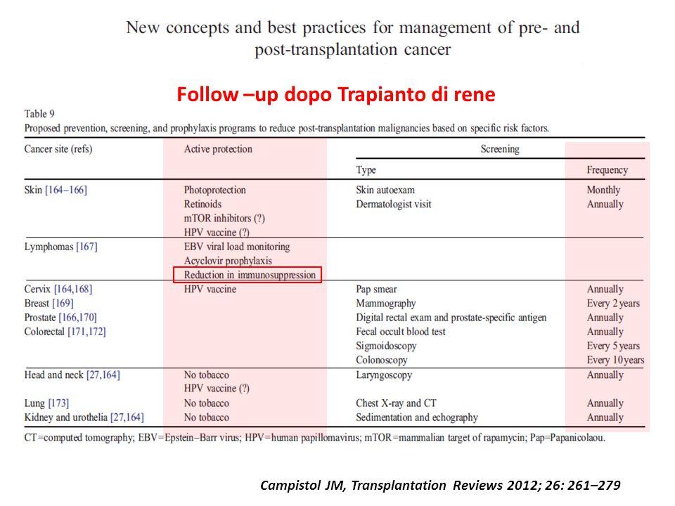 Follow –up dopo Trapianto di rene Campistol JM, Transplantation Reviews 2012; 26: 261–279