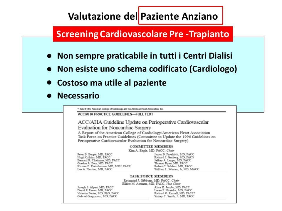 Valutazione del Paziente Anziano Necessario Costoso ma utile al paziente Non sempre praticabile in tutti i Centri Dialisi Non esiste uno schema codifi