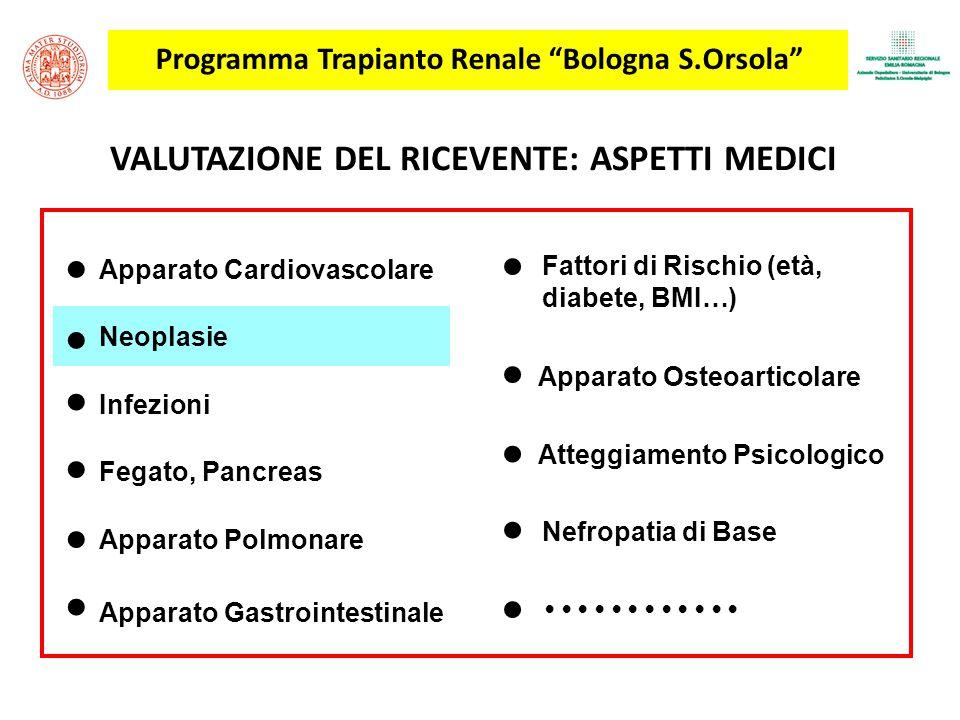 Apparato Cardiovascolare Neoplasie Apparato Polmonare Fegato, Pancreas Apparato Gastrointestinale Apparato Osteoarticolare Atteggiamento Psicologico N