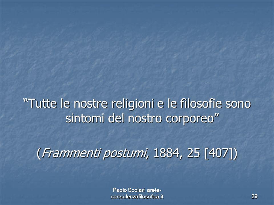"""""""Tutte le nostre religioni e le filosofie sono sintomi del nostro corporeo"""" (Frammenti postumi, 1884, 25 [407]) Paolo Scolari arete- consulenzafilosof"""
