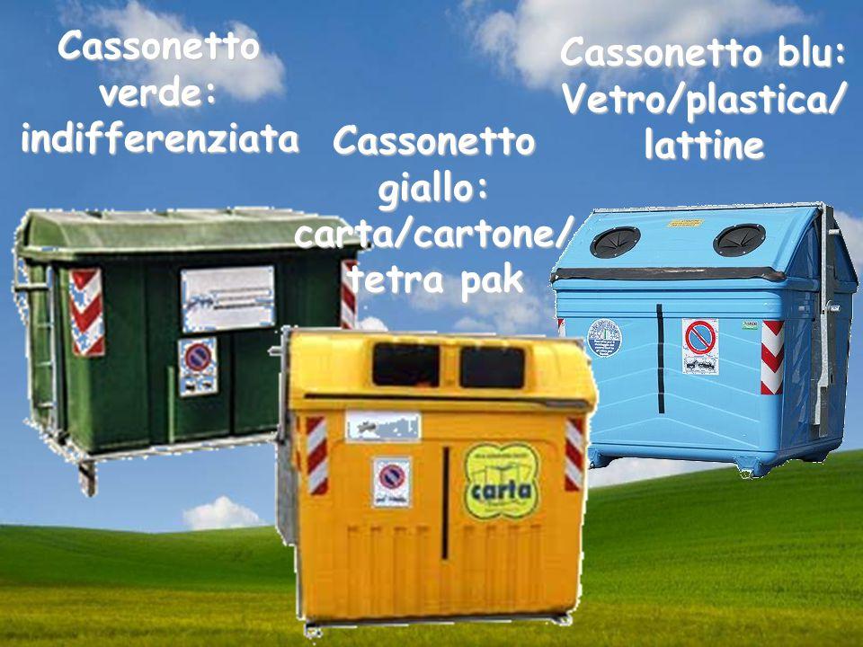 Cassonetto verde: indifferenziata Cassonetto giallo: carta/cartone/ tetra pak Cassonetto blu: Vetro/plastica/ lattine