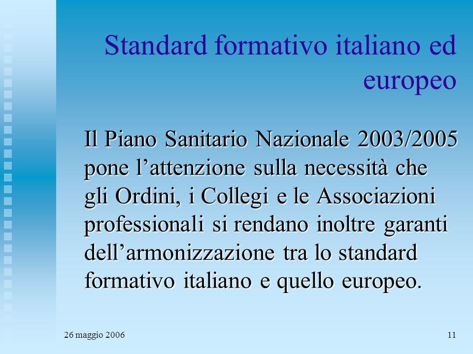 26 maggio 200611 Standard formativo italiano ed europeo Il Piano Sanitario Nazionale 2003/2005 pone l'attenzione sulla necessità che gli Ordini, i Collegi e le Associazioni professionali si rendano inoltre garanti dell'armonizzazione tra lo standard formativo italiano e quello europeo.