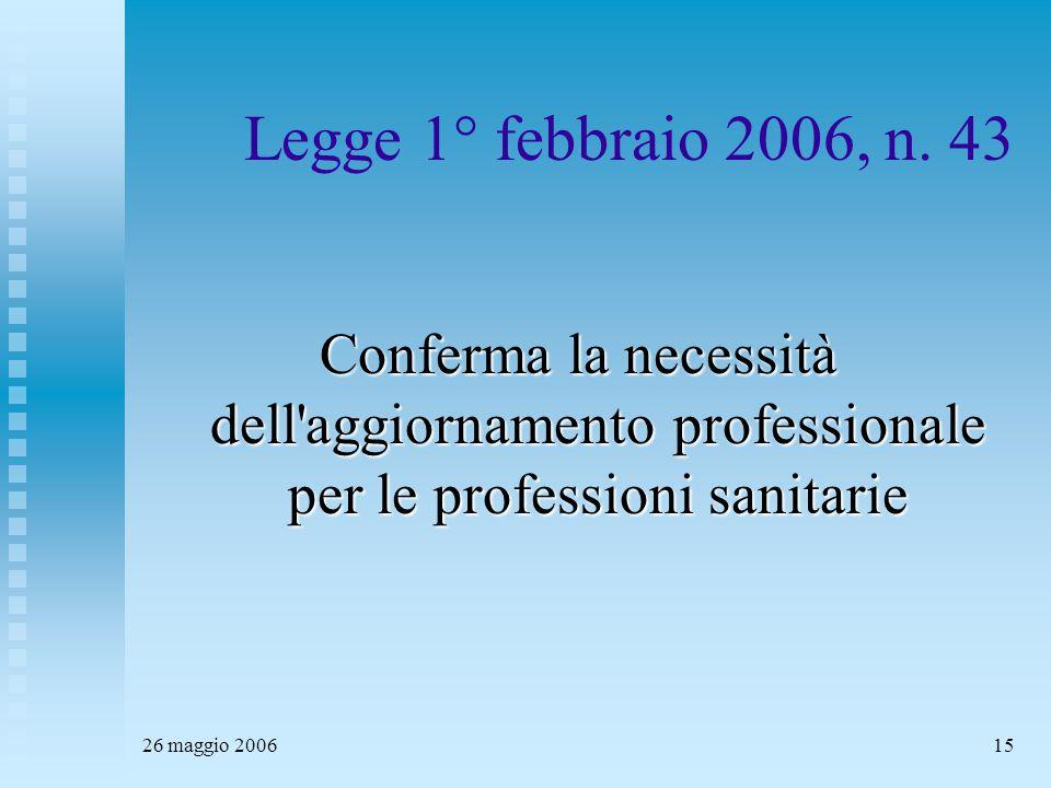 26 maggio 200615 Legge 1° febbraio 2006, n. 43 Conferma la necessità dell'aggiornamento professionale per le professioni sanitarie