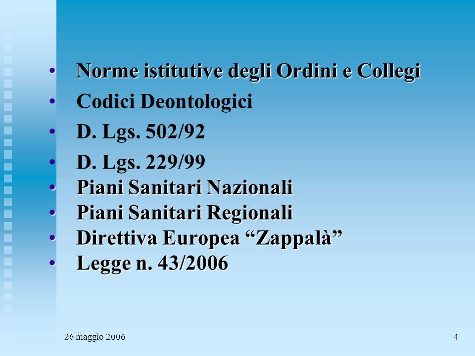 26 maggio 20064 Norme istitutive degli Ordini e CollegiNorme istitutive degli Ordini e Collegi Codici Deontologici D. Lgs. 502/92 D. Lgs. 229/99 Piani