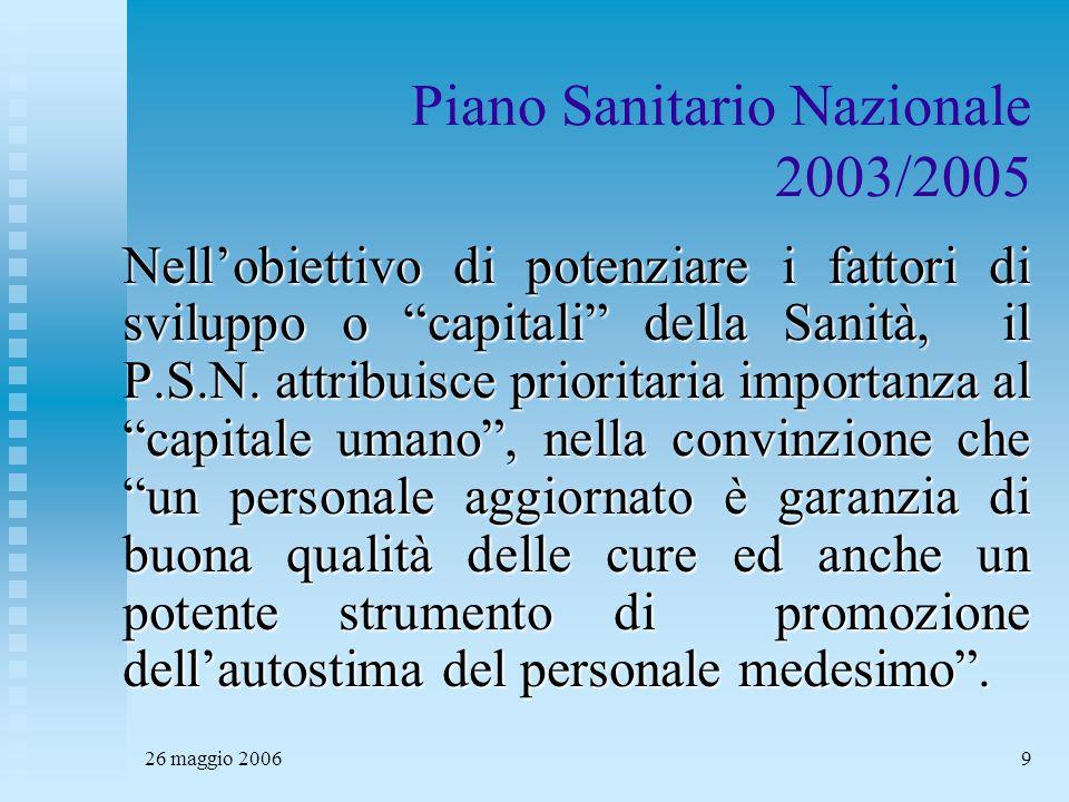 26 maggio 20069 Piano Sanitario Nazionale 2003/2005 Nell'obiettivo di potenziare i fattori di sviluppo o capitali della Sanità, il P.S.N.