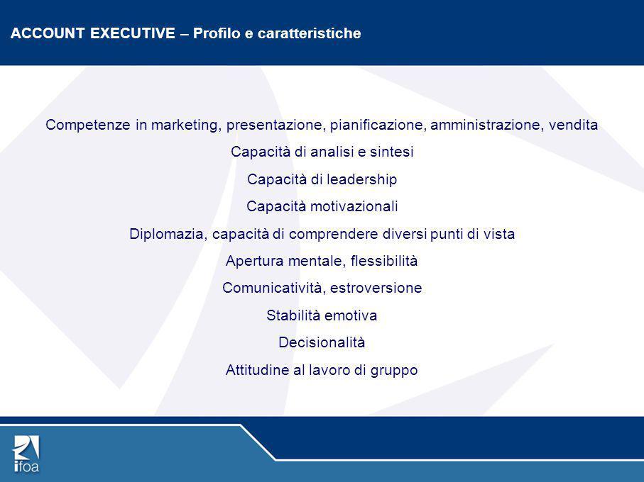 ACCOUNT EXECUTIVE – Profilo e caratteristiche Competenze in marketing, presentazione, pianificazione, amministrazione, vendita Capacità di analisi e s