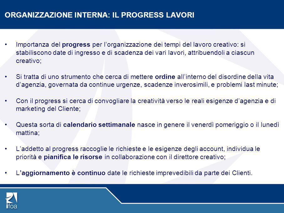 ORGANIZZAZIONE INTERNA: IL PROGRESS LAVORI Importanza del progress per l'organizzazione dei tempi del lavoro creativo: si stabiliscono date di ingress