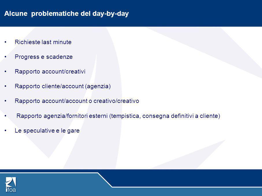 Alcune problematiche del day-by-day Richieste last minute Progress e scadenze Rapporto account/creativi Rapporto cliente/account (agenzia) Rapporto ac