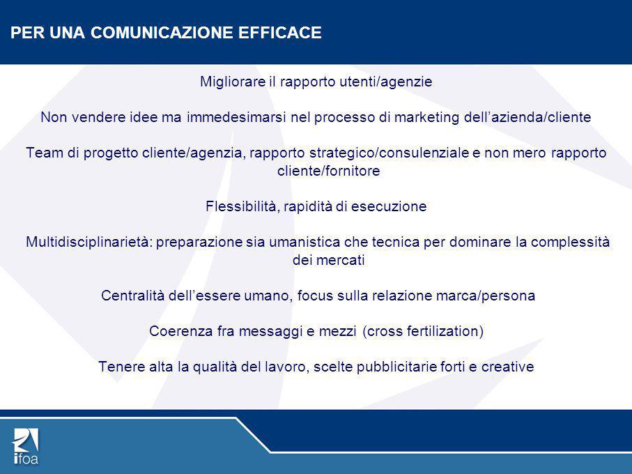 PER UNA COMUNICAZIONE EFFICACE Migliorare il rapporto utenti/agenzie Non vendere idee ma immedesimarsi nel processo di marketing dell'azienda/cliente