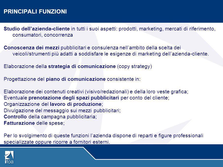 PRINCIPALI FUNZIONI Studio dell'azienda-cliente in tutti i suoi aspetti: prodotti, marketing, mercati di riferimento, consumatori, concorrenza Conosce