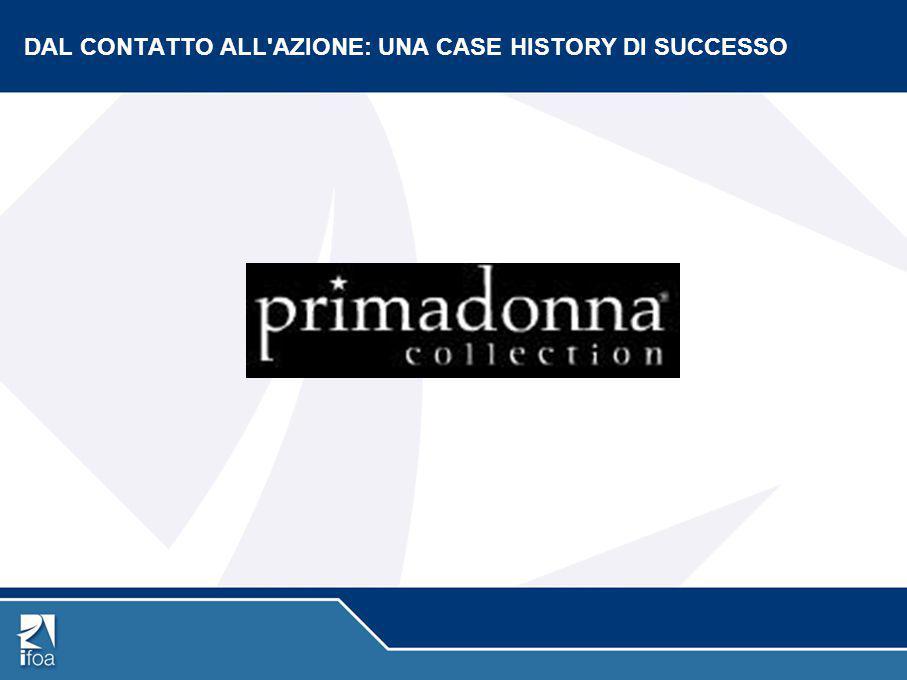 DAL CONTATTO ALL'AZIONE: UNA CASE HISTORY DI SUCCESSO