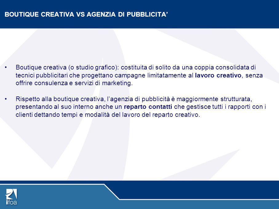 BOUTIQUE CREATIVA VS AGENZIA DI PUBBLICITA' Boutique creativa (o studio grafico): costituita di solito da una coppia consolidata di tecnici pubblicita
