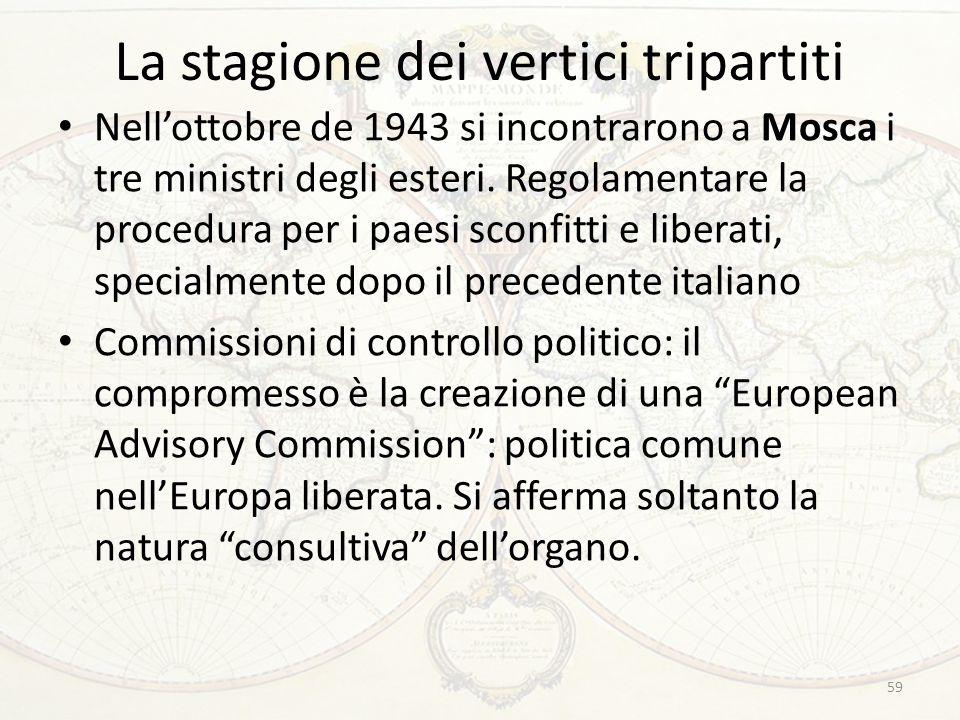 La stagione dei vertici tripartiti Nell'ottobre de 1943 si incontrarono a Mosca i tre ministri degli esteri. Regolamentare la procedura per i paesi sc