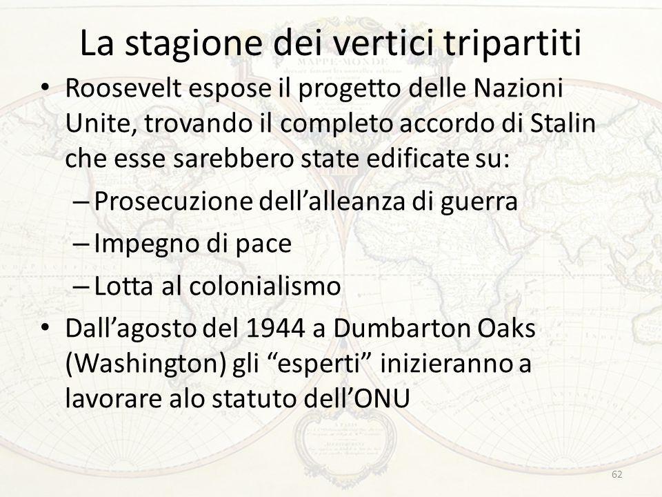 La stagione dei vertici tripartiti Roosevelt espose il progetto delle Nazioni Unite, trovando il completo accordo di Stalin che esse sarebbero state e