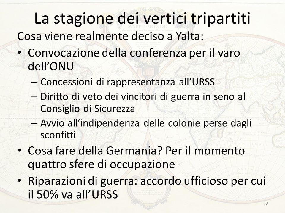La stagione dei vertici tripartiti Cosa viene realmente deciso a Yalta: Convocazione della conferenza per il varo dell'ONU – Concessioni di rappresent