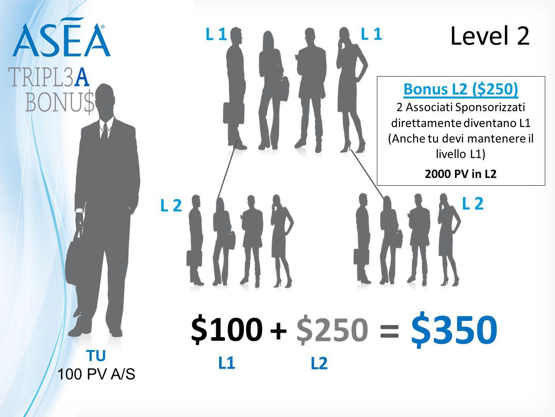 $100 L1 + $250 L2 = $350 Bonus L2 ($250) 2 Associati Sponsorizzati direttamente diventano L1 (Anche tu devi mantenere il livello L1) 2000 PV in L2 TU