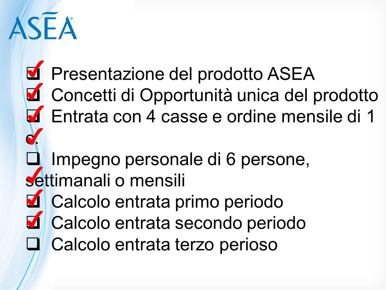 Busines Plan  Presentazione del prodotto ASEA  Concetti di Opportunità unica del prodotto  Entrata con 4 casse e ordine mensile di 1 c.  Impegno p