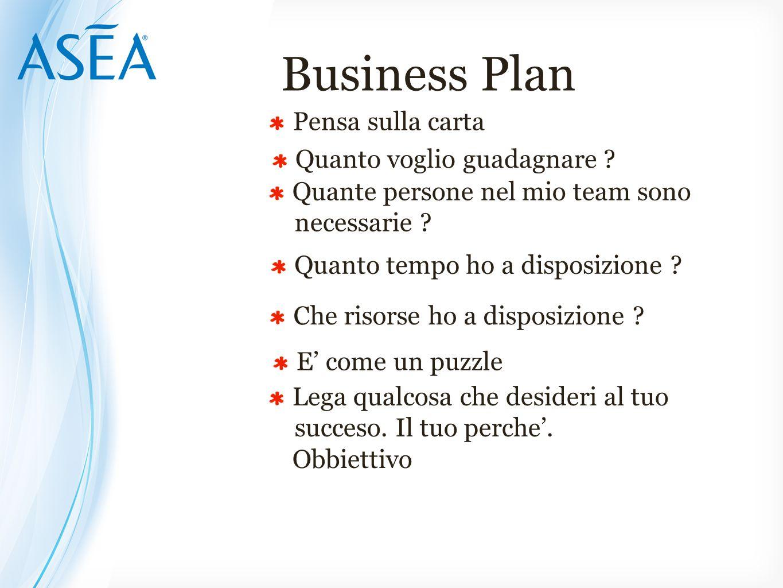 Business Plan Pensa sulla carta Quanto voglio guadagnare ? Quante persone nel mio team sono necessarie ? Quanto tempo ho a disposizione ? Che risorse