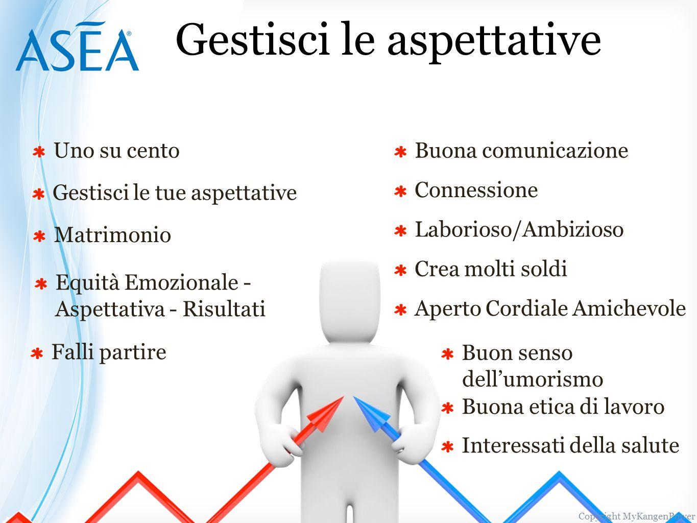 Conclusioni  Sarà possibile ottenere :  1° - strategia con risultati economici  2° - risultati di ASEA a sostegno dell'azione  3° - arrivo di massa per usare ASEA .