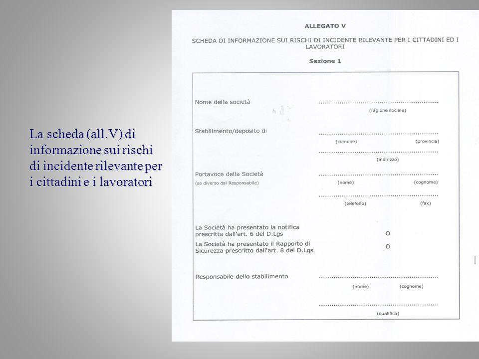 Ing. Francesco Fazzari106 La scheda (all.V) di informazione sui rischi di incidente rilevante per i cittadini e i lavoratori