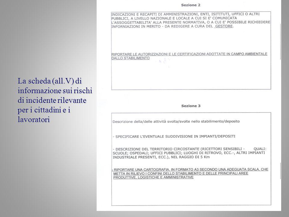 Ing. Francesco Fazzari107 La scheda (all.V) di informazione sui rischi di incidente rilevante per i cittadini e i lavoratori