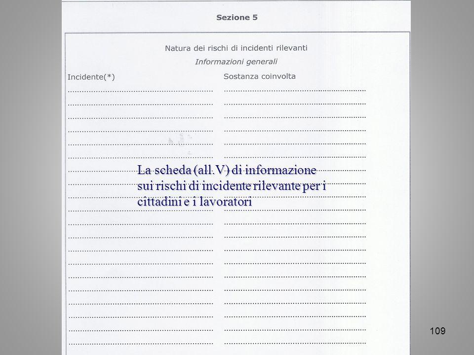 Ing. Francesco Fazzari109 La scheda (all.V) di informazione sui rischi di incidente rilevante per i cittadini e i lavoratori