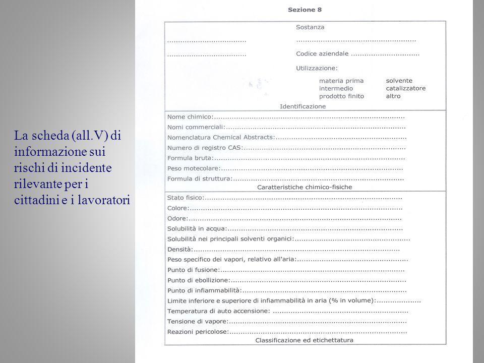 Ing. Francesco Fazzari112 La scheda (all.V) di informazione sui rischi di incidente rilevante per i cittadini e i lavoratori