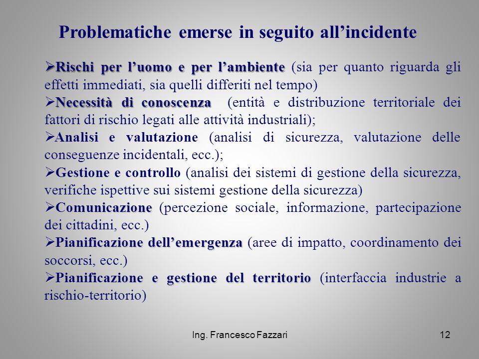Ing. Francesco Fazzari12  Rischi per l'uomo e per l'ambiente  Rischi per l'uomo e per l'ambiente (sia per quanto riguarda gli effetti immediati, sia