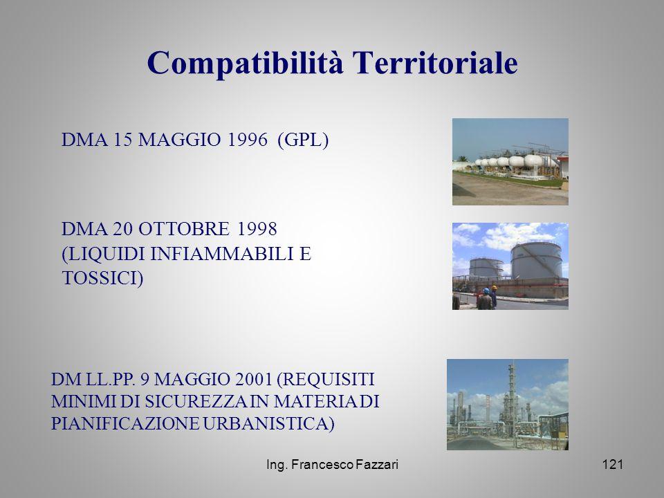 Ing. Francesco Fazzari121 DMA 15 MAGGIO 1996 (GPL) DMA 20 OTTOBRE 1998 (LIQUIDI INFIAMMABILI E TOSSICI) DM LL.PP. 9 MAGGIO 2001 (REQUISITI MINIMI DI S