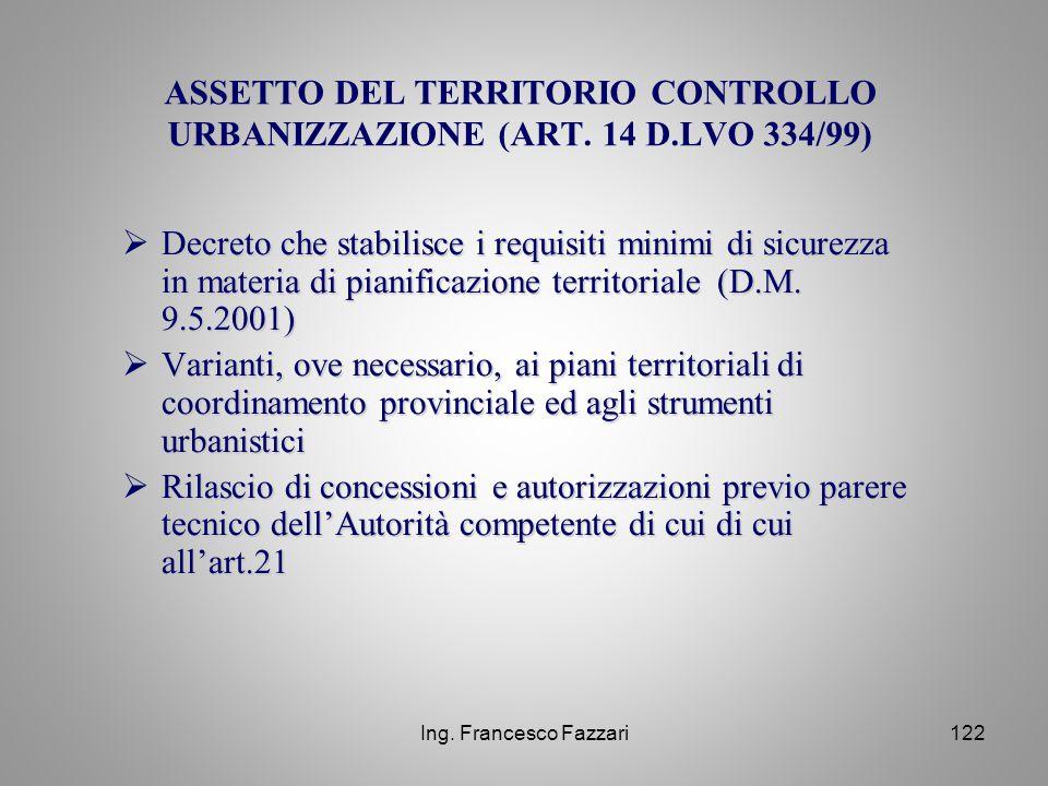 Ing. Francesco Fazzari122 ASSETTO DEL TERRITORIO CONTROLLO URBANIZZAZIONE (ART. 14 D.LVO 334/99)  Decreto che stabilisce i requisiti minimi di sicure